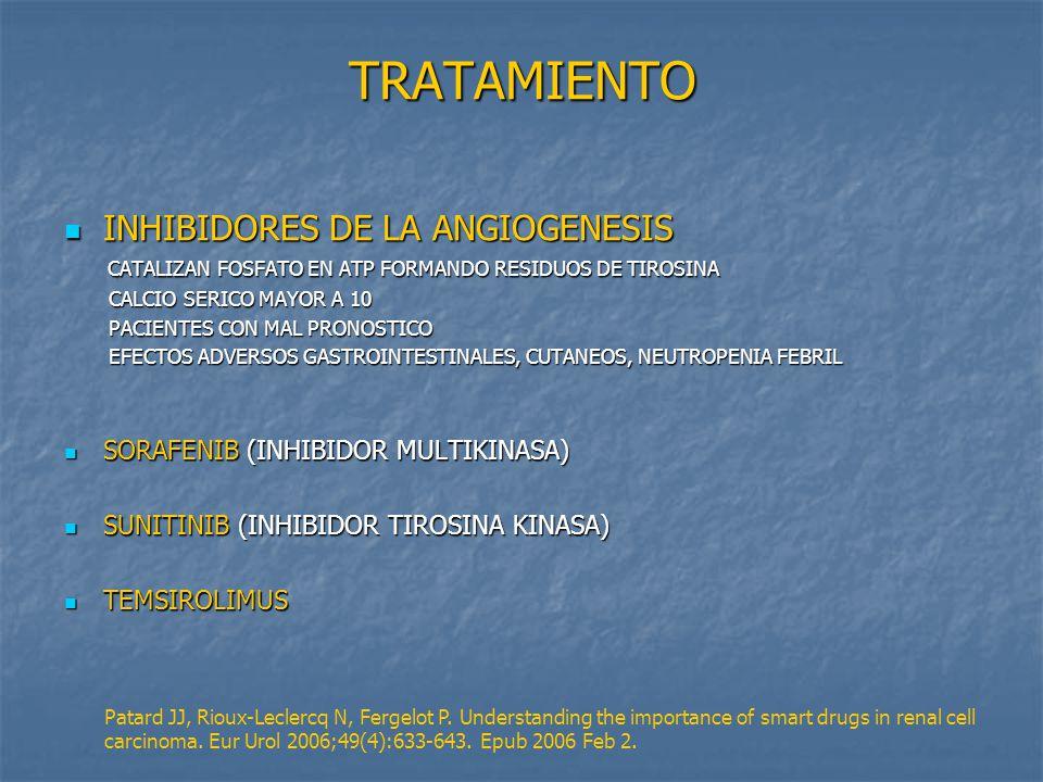 TRATAMIENTO INHIBIDORES DE LA ANGIOGENESIS