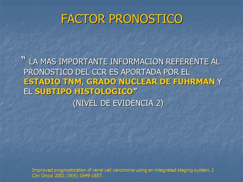 FACTOR PRONOSTICO