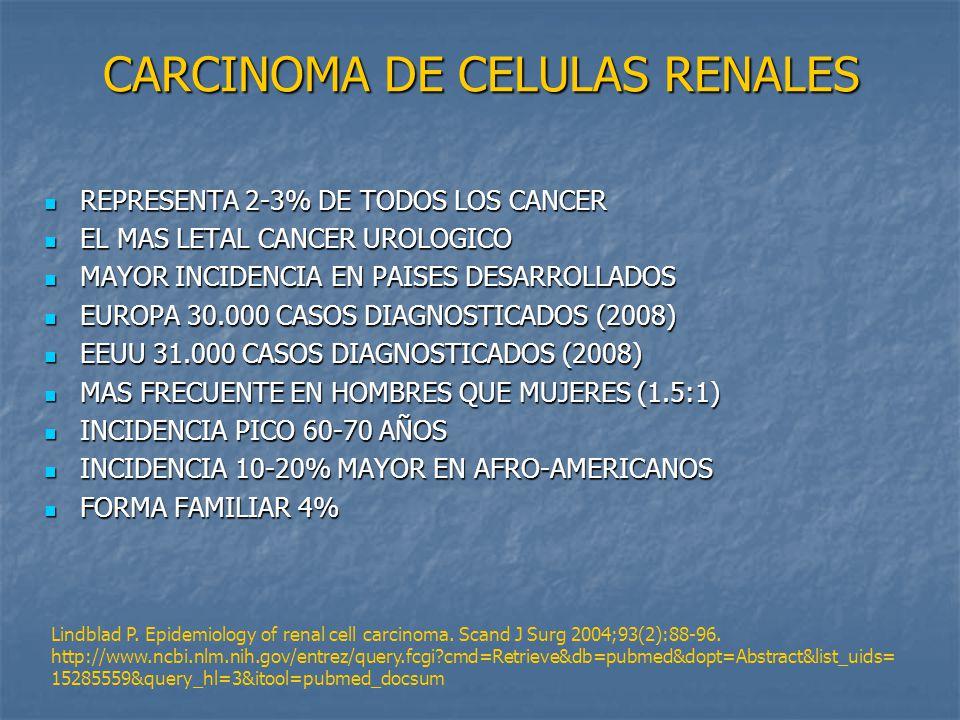 CARCINOMA DE CELULAS RENALES