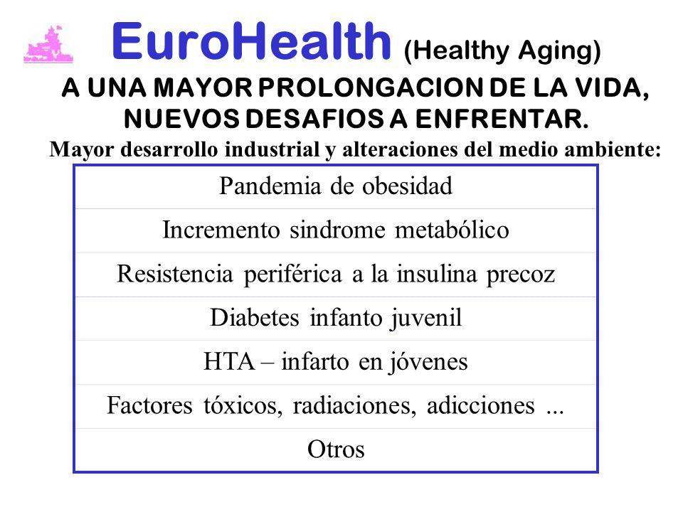 EuroHealth (Healthy Aging) A UNA MAYOR PROLONGACION DE LA VIDA, NUEVOS DESAFIOS A ENFRENTAR. Mayor desarrollo industrial y alteraciones del medio ambiente: