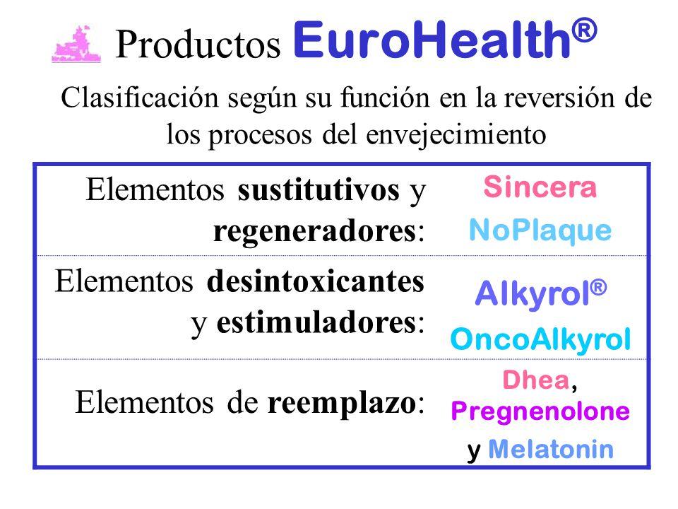 Productos EuroHealth® Clasificación según su función en la reversión de los procesos del envejecimiento