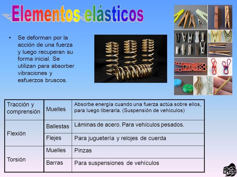 Elementos elásticos