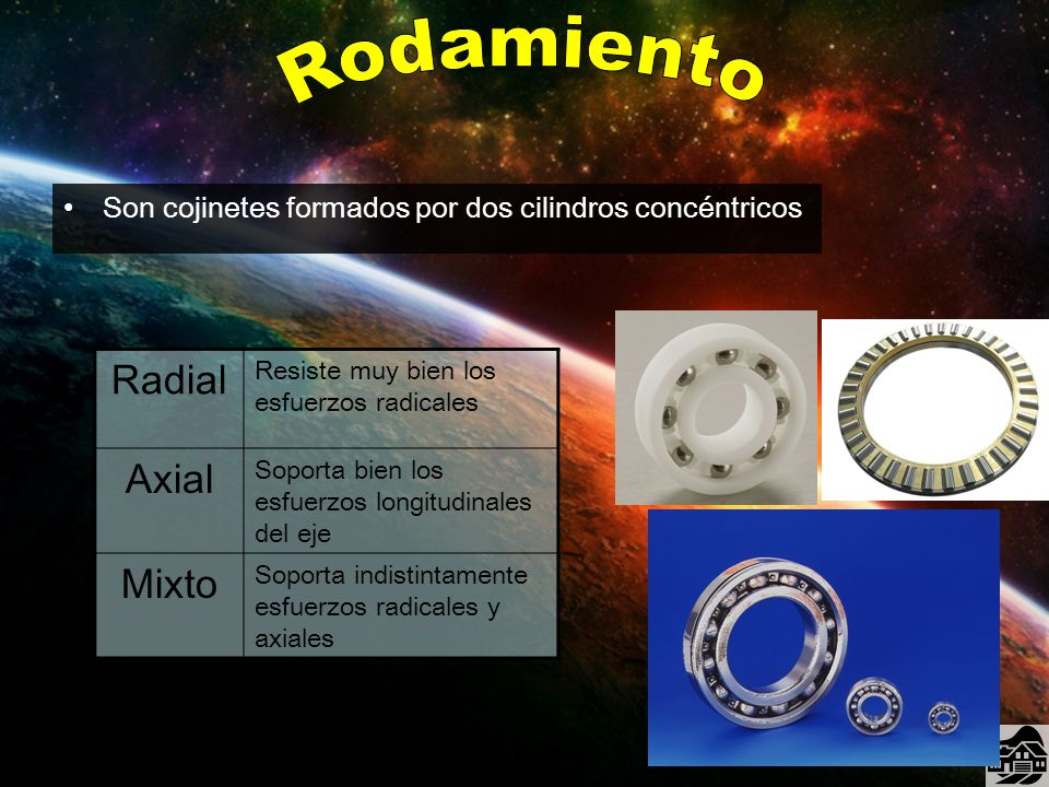 Rodamiento Radial Axial Mixto