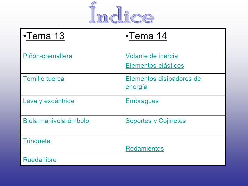 Índice Tema 13 Tema 14 Piñón-cremallera Volante de inercia