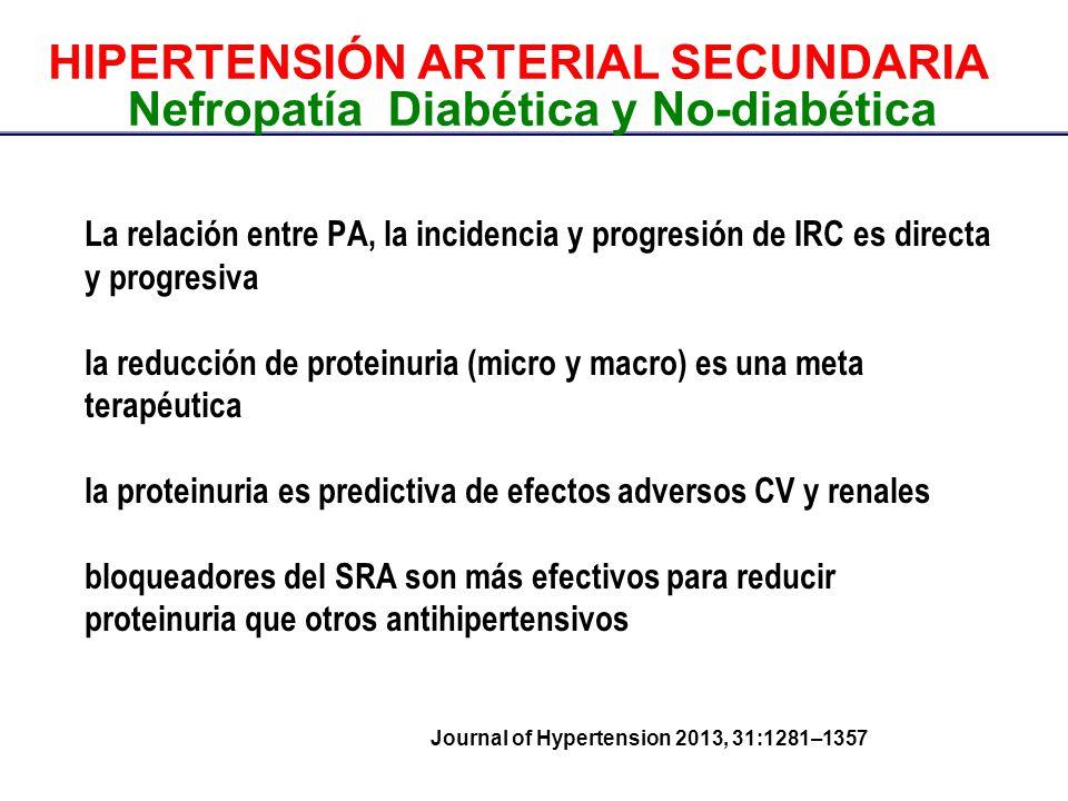 Nefropatía Diabética y No-diabética