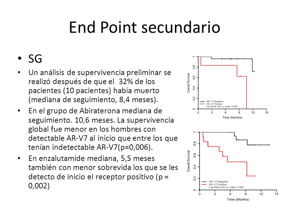 End Point secundario SG