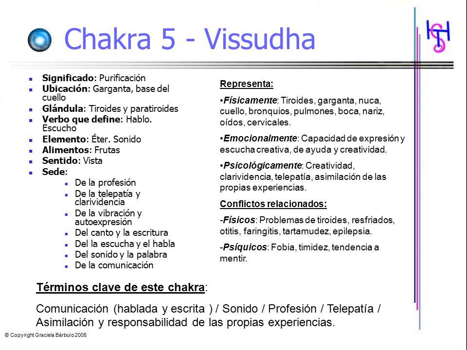 Chakra 5 - Vissudha Términos clave de este chakra: