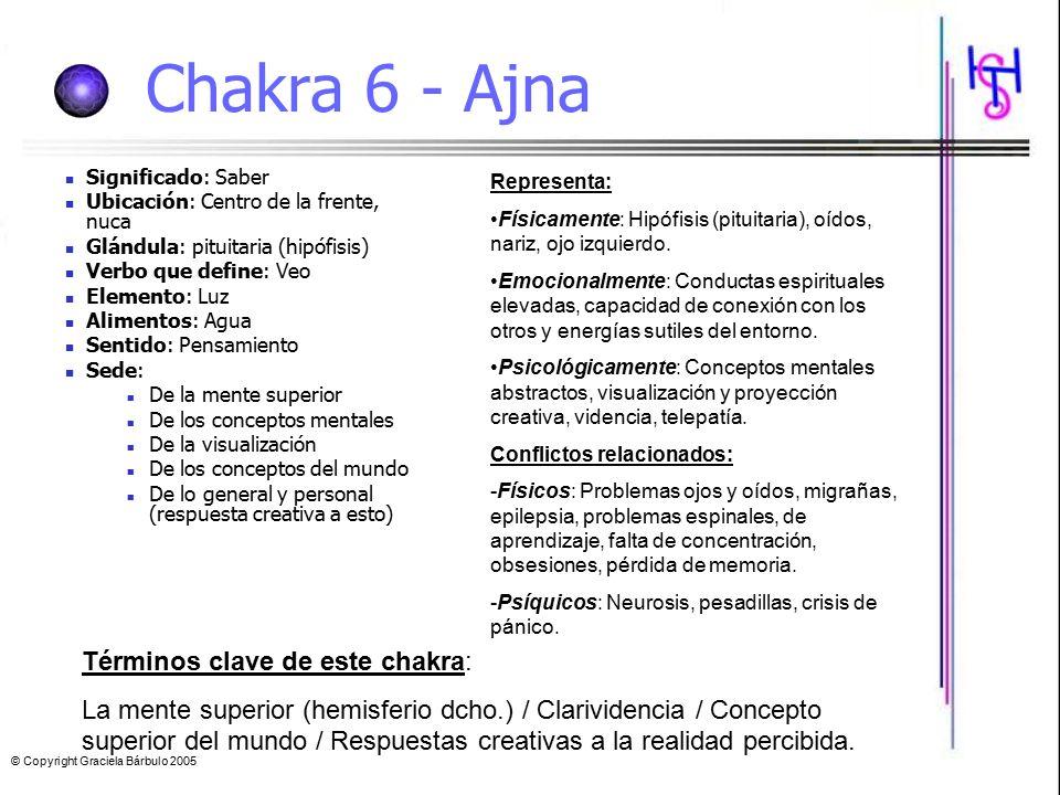 Chakra 6 - Ajna Términos clave de este chakra: