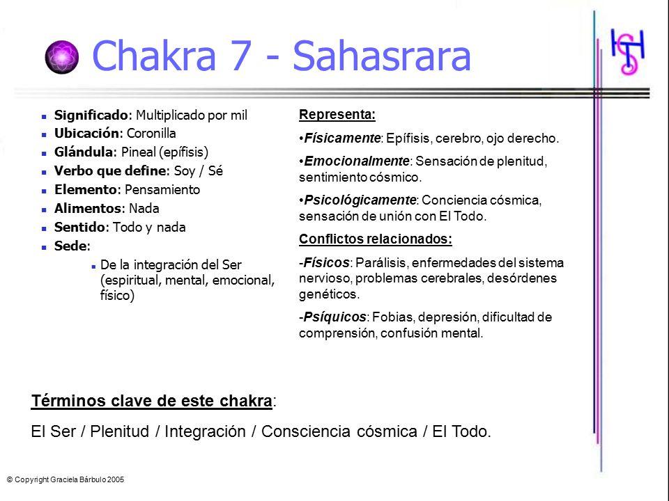 Chakra 7 - Sahasrara Términos clave de este chakra: