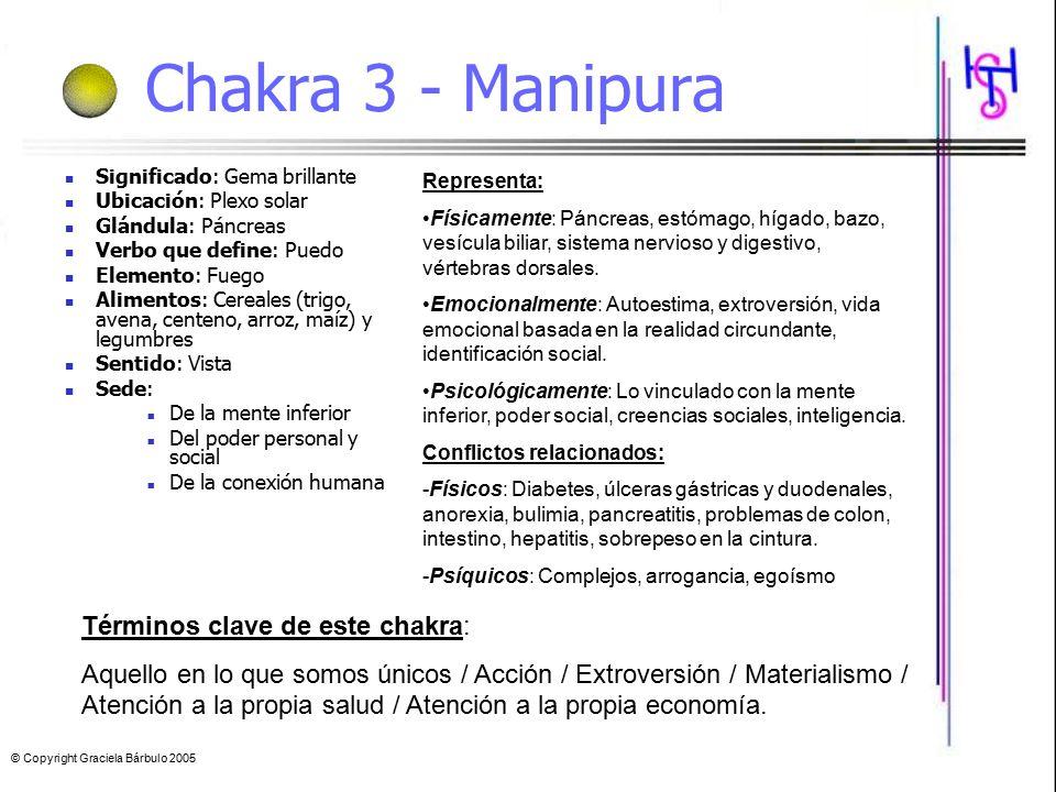 Chakra 3 - Manipura Términos clave de este chakra: