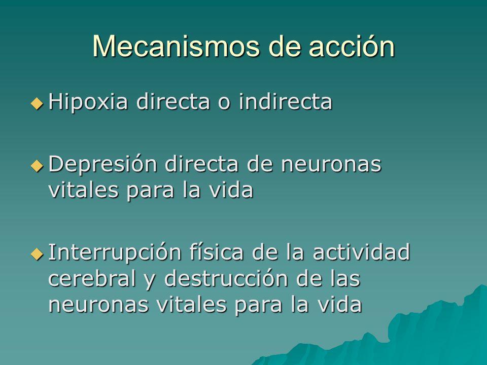 Mecanismos de acción Hipoxia directa o indirecta