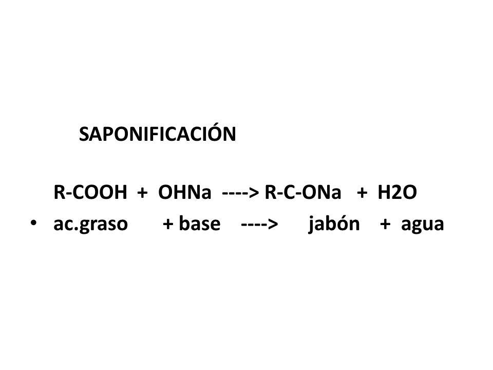 SAPONIFICACIÓN R-COOH + OHNa ----> R-C-ONa + H2O.