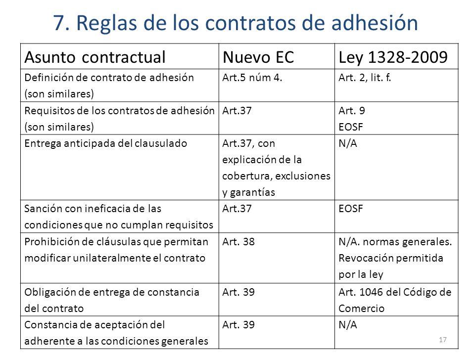 7. Reglas de los contratos de adhesión