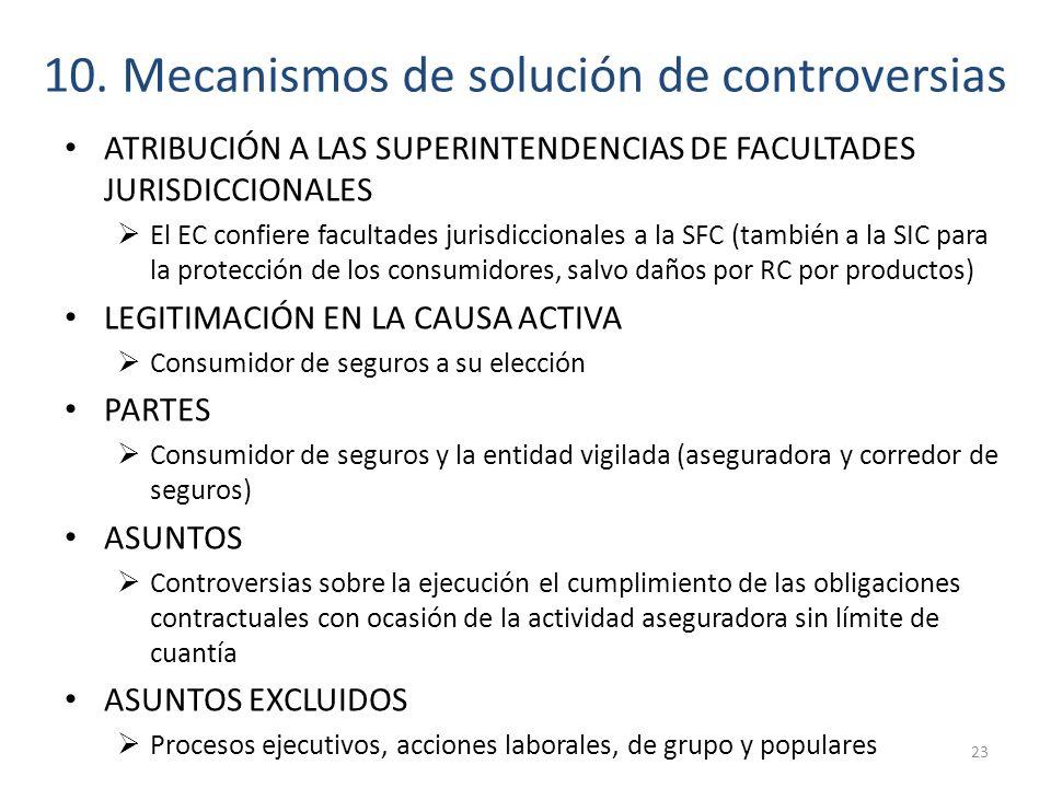 10. Mecanismos de solución de controversias