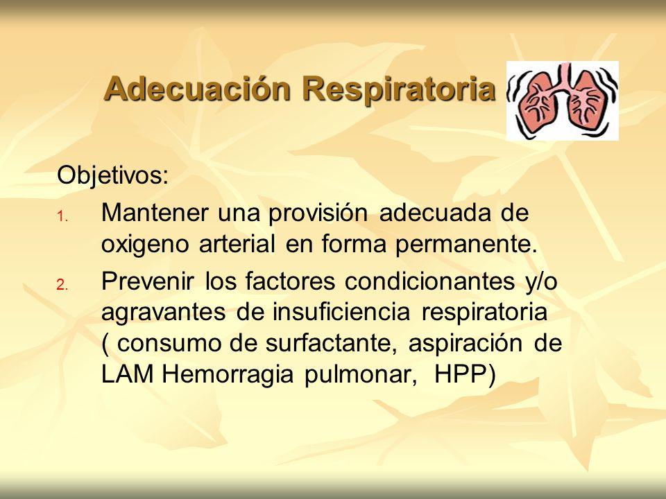 Adecuación Respiratoria