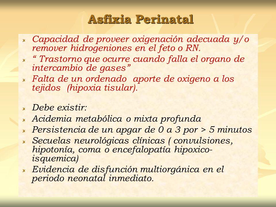 Asfixia Perinatal Capacidad de proveer oxigenación adecuada y/o remover hidrogeniones en el feto o RN.