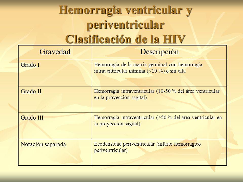 Hemorragia ventricular y periventricular Clasificación de la HIV