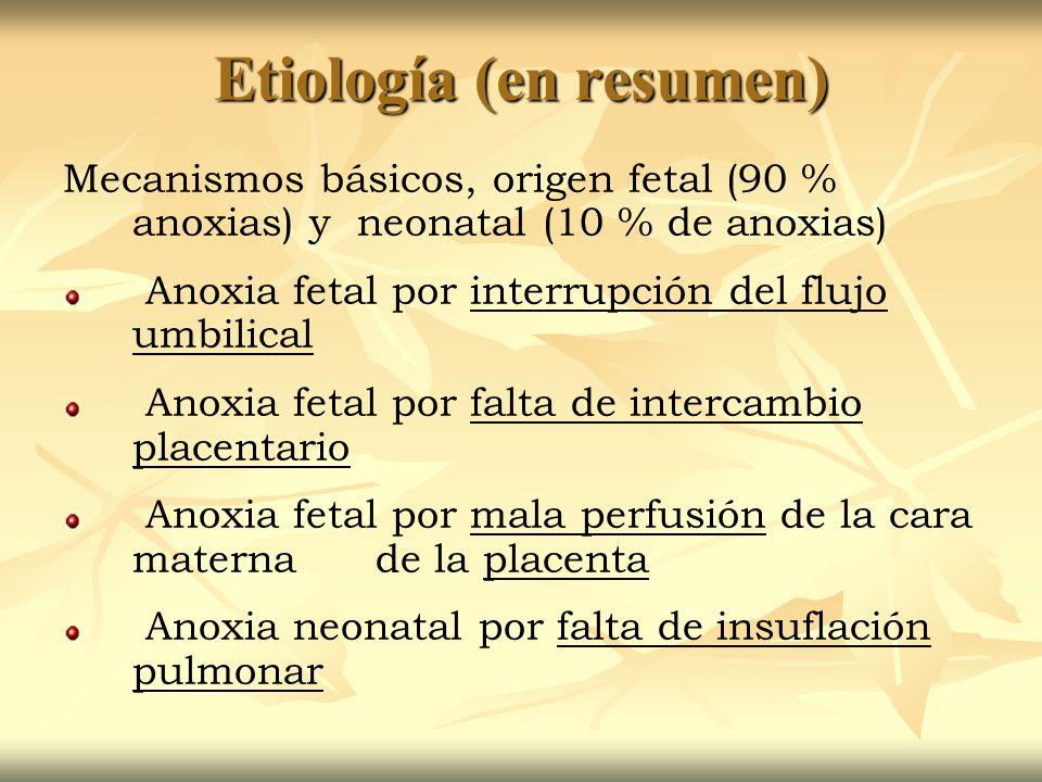 Etiología (en resumen)