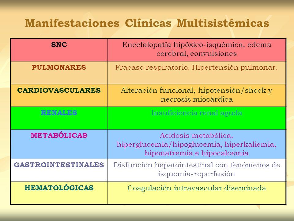 Manifestaciones Clínicas Multisistémicas