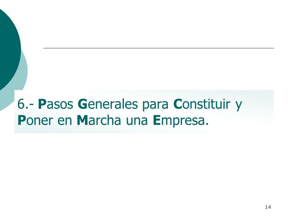 6.- Pasos Generales para Constituir y Poner en Marcha una Empresa.