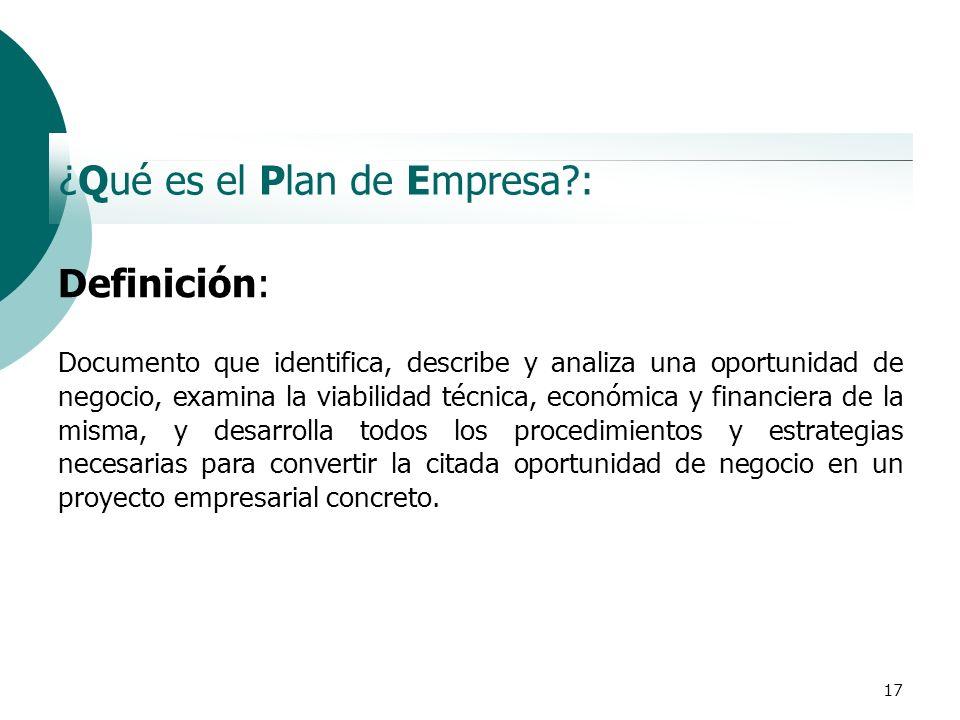 ¿Qué es el Plan de Empresa :