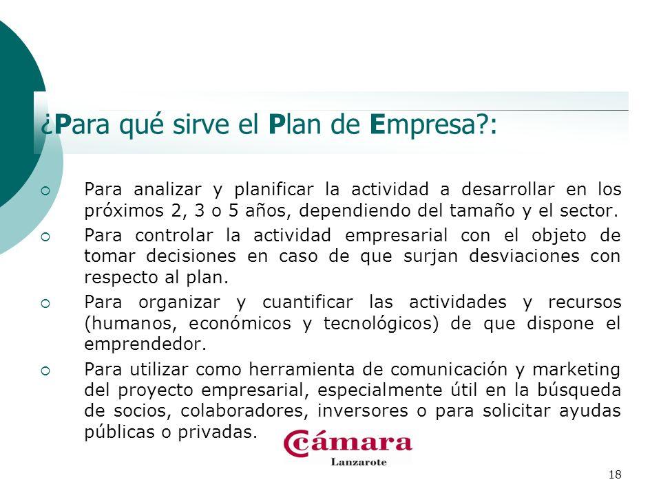 ¿Para qué sirve el Plan de Empresa :
