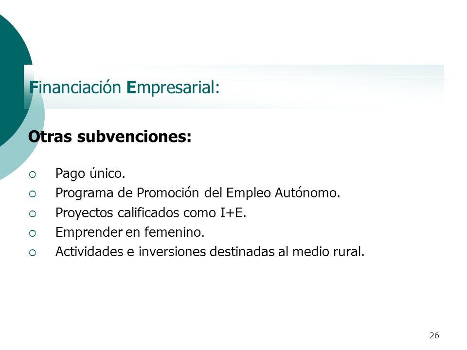 Financiación Empresarial: