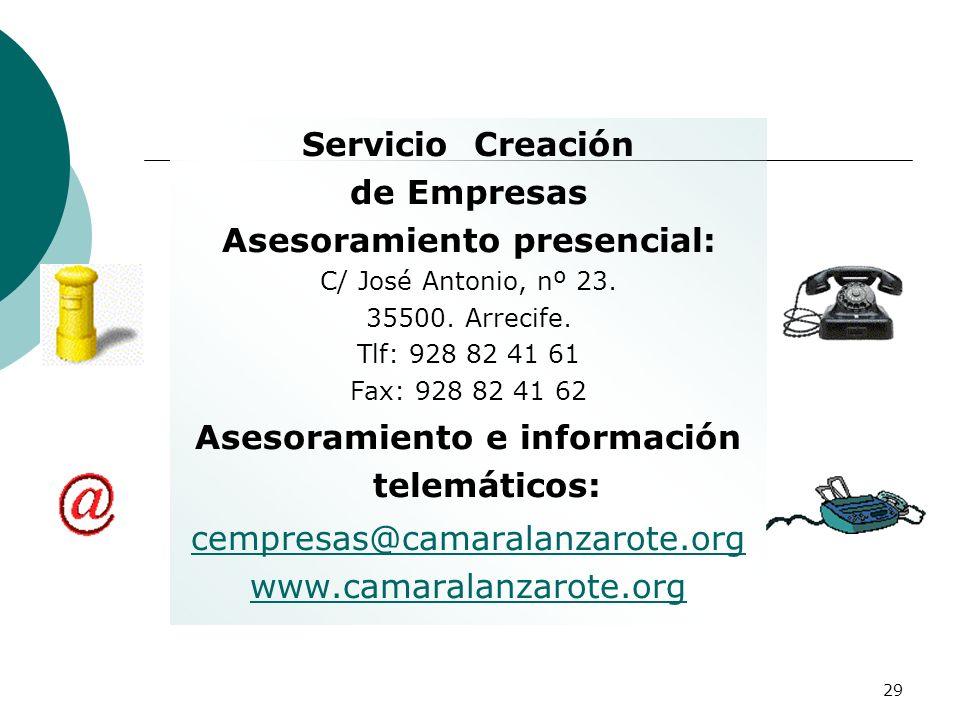 Servicio Creación de Empresas