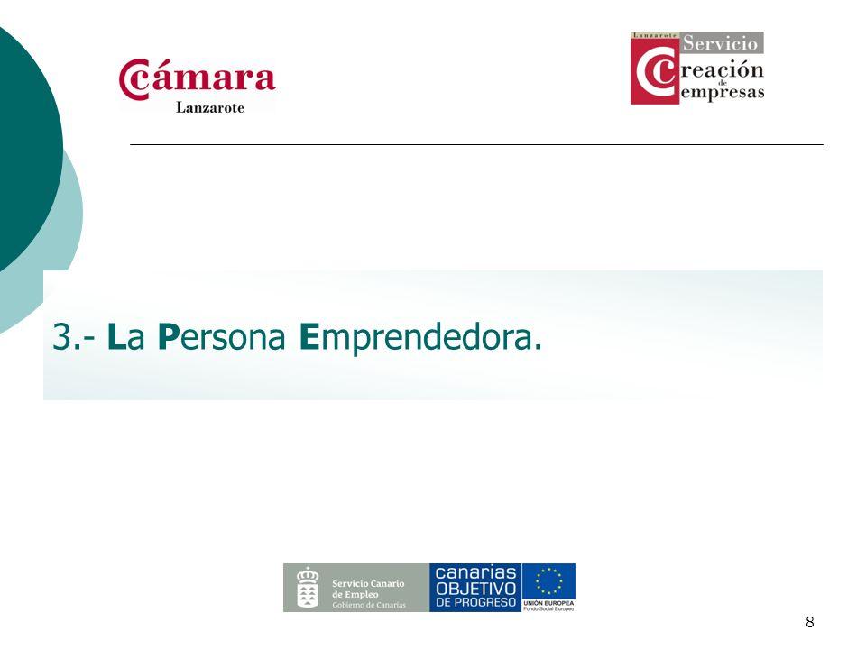 3.- La Persona Emprendedora.