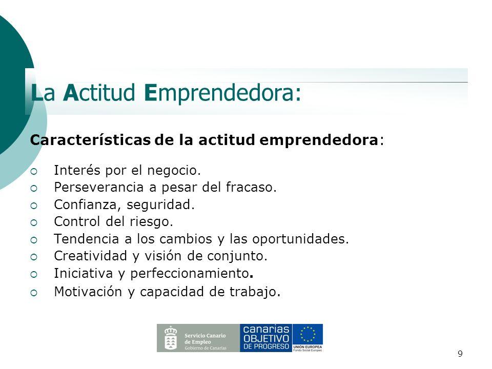 La Actitud Emprendedora: