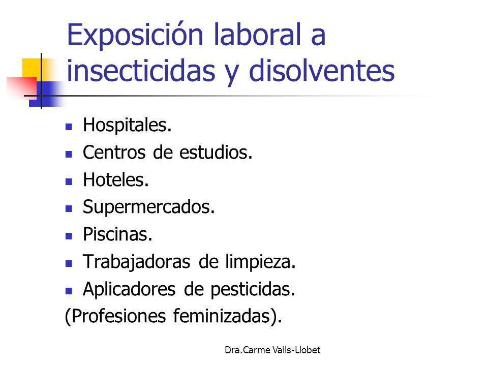 Exposición laboral a insecticidas y disolventes
