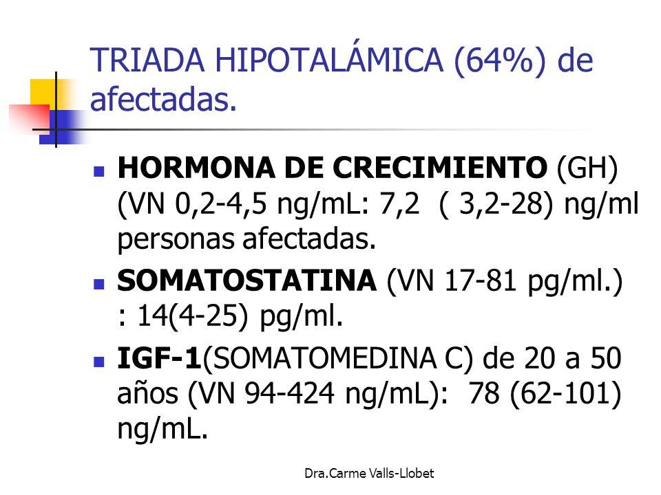 TRIADA HIPOTALÁMICA (64%) de afectadas.