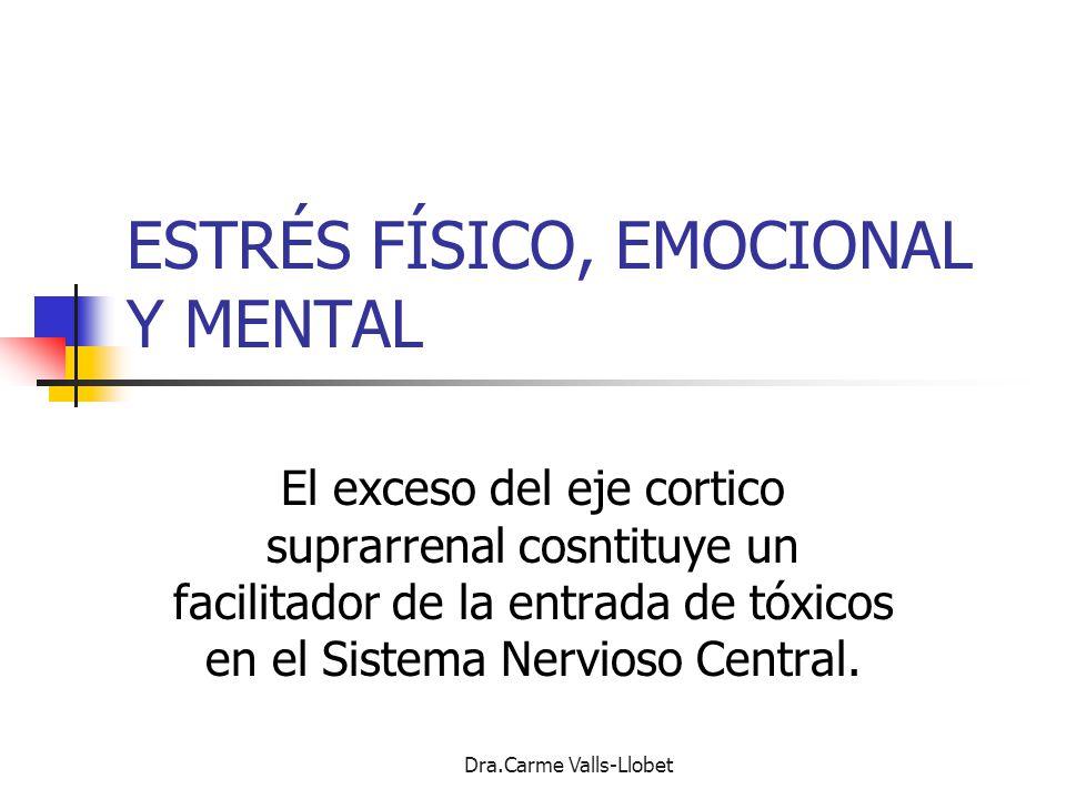 ESTRÉS FÍSICO, EMOCIONAL Y MENTAL