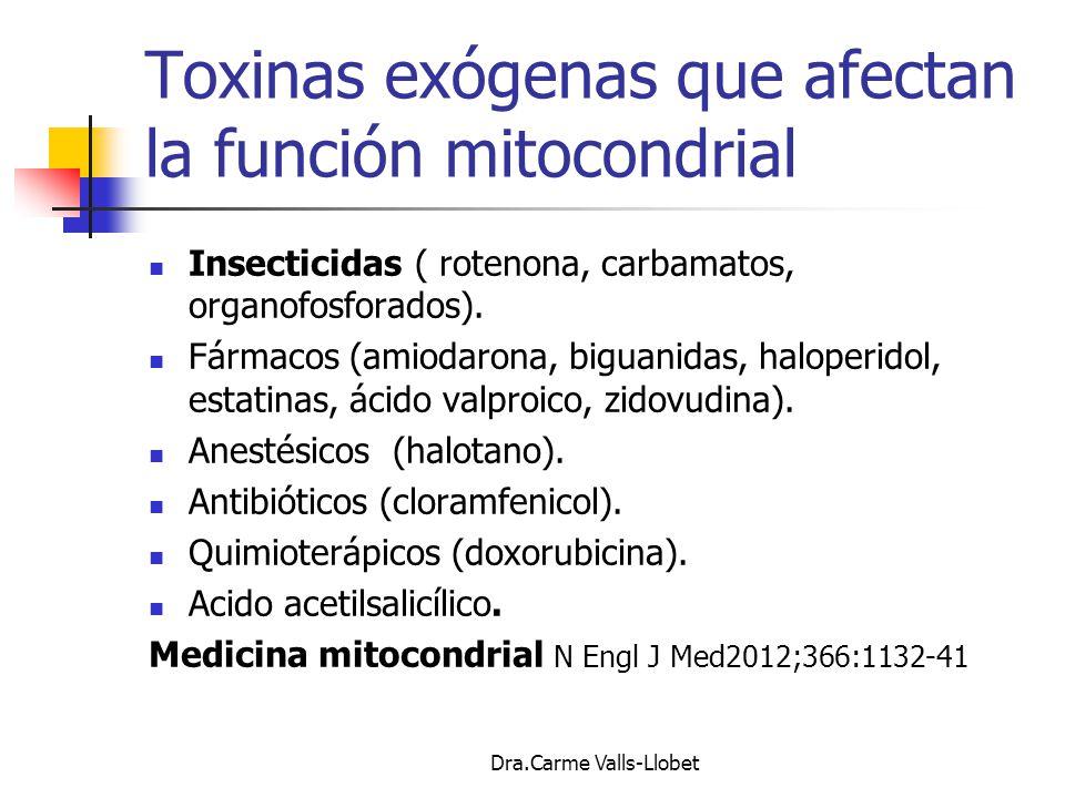 Toxinas exógenas que afectan la función mitocondrial