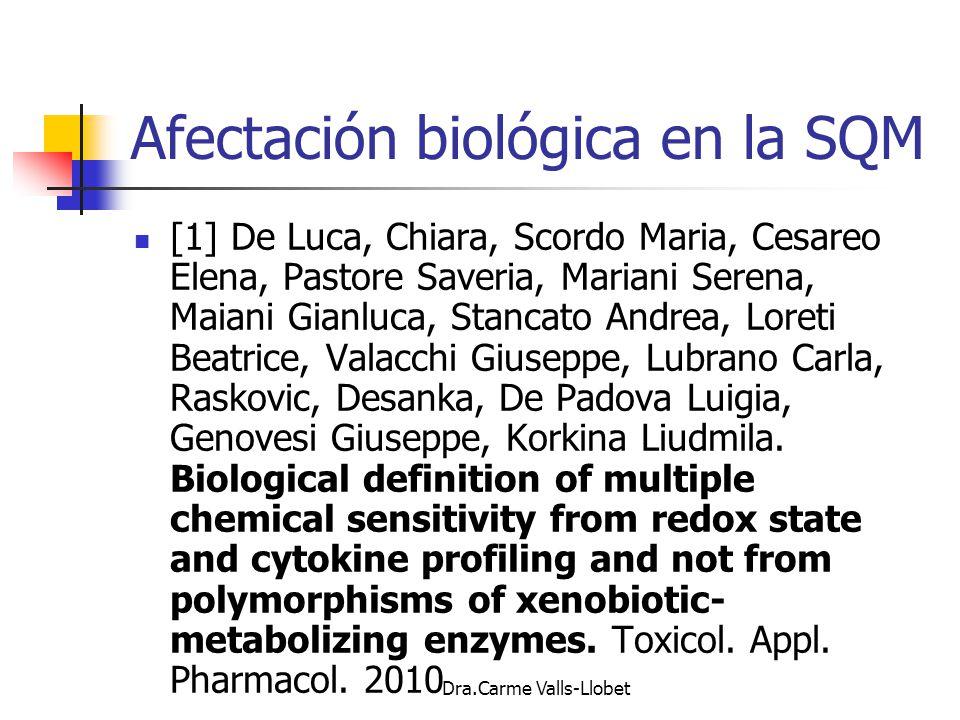 Afectación biológica en la SQM
