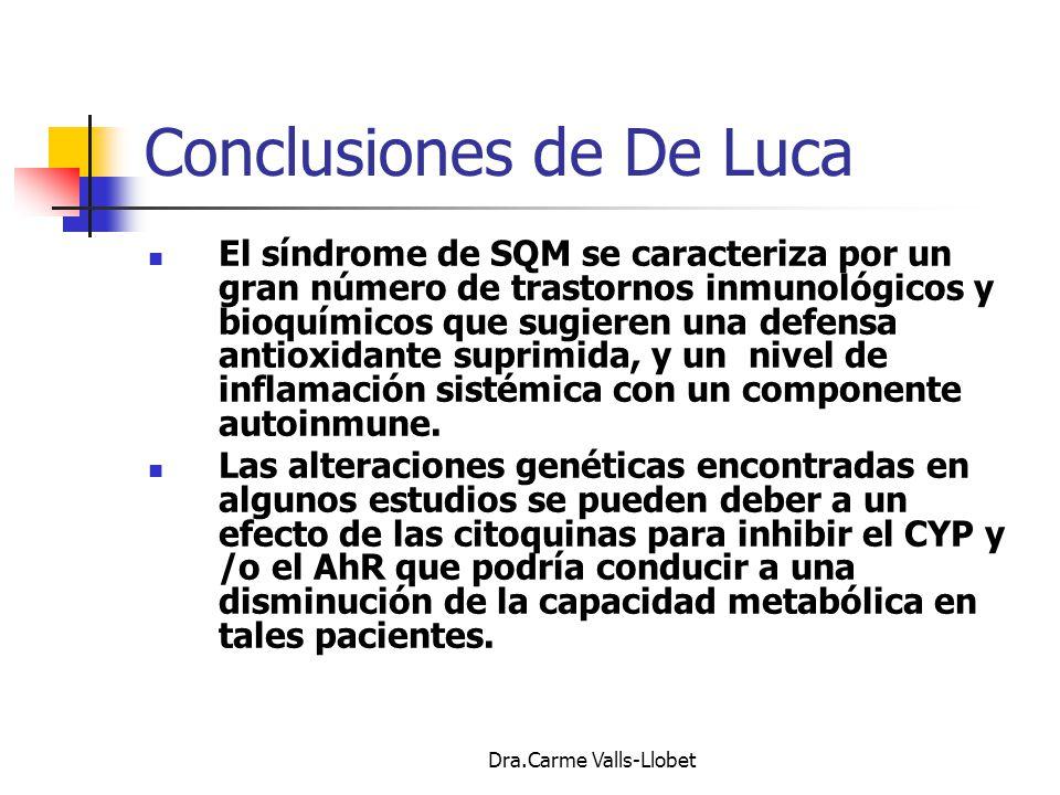 Conclusiones de De Luca