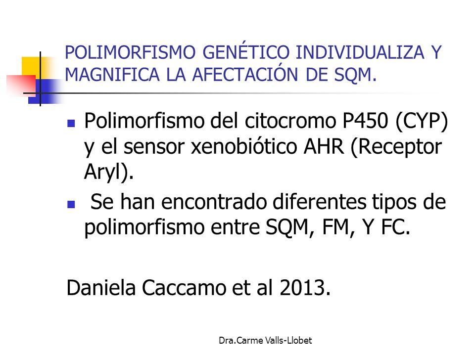 POLIMORFISMO GENÉTICO INDIVIDUALIZA Y MAGNIFICA LA AFECTACIÓN DE SQM.