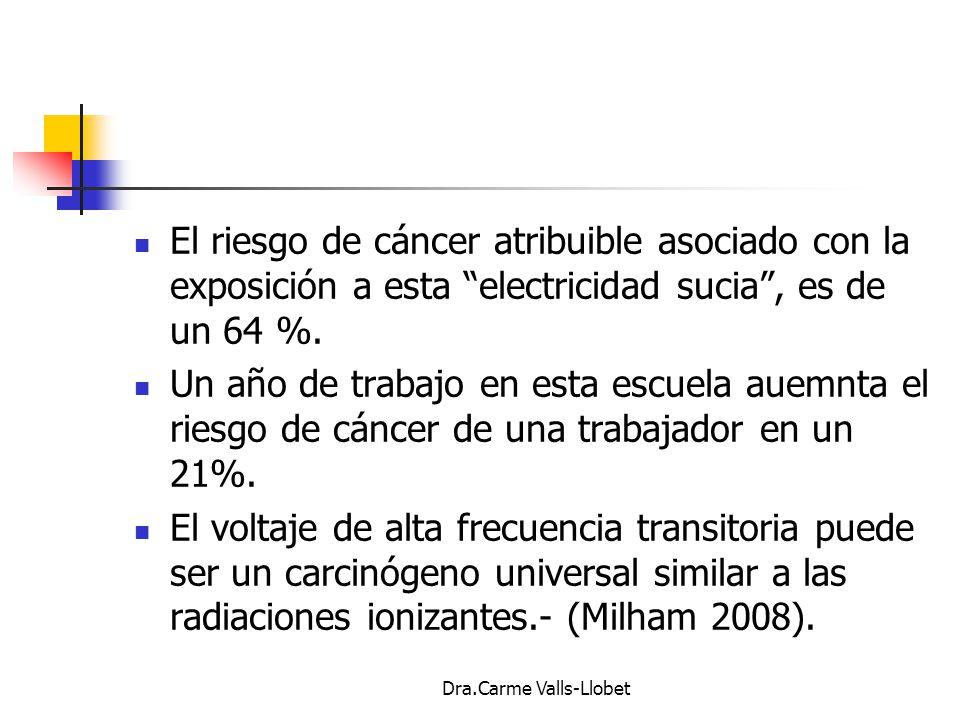 Dra.Carme Valls-Llobet