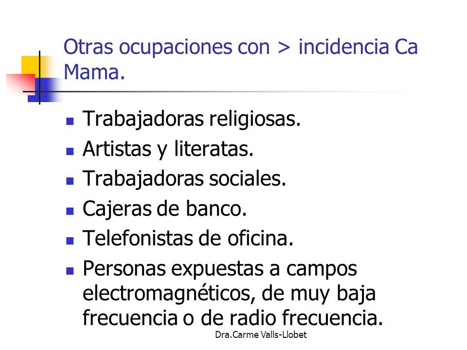 Otras ocupaciones con > incidencia Ca Mama.