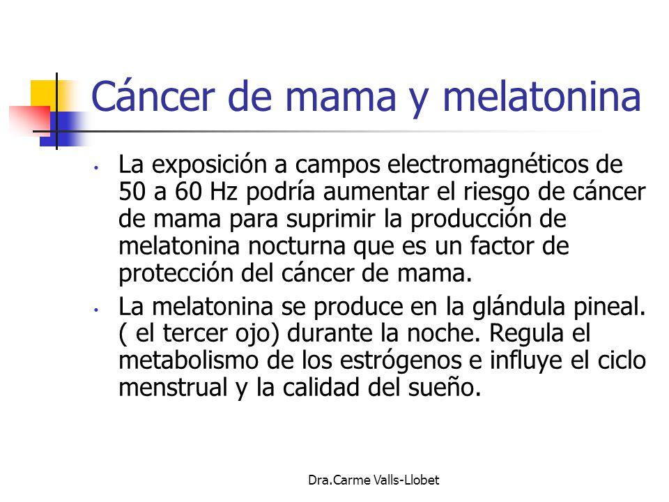 Cáncer de mama y melatonina