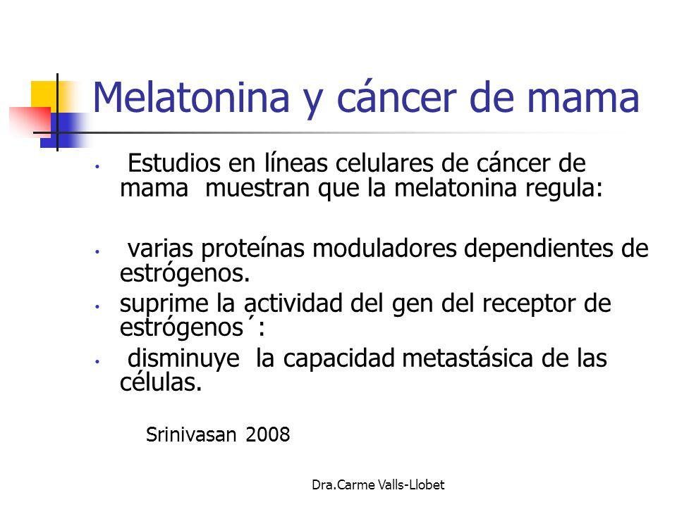 Melatonina y cáncer de mama