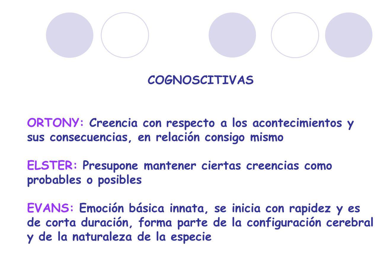 COGNOSCITIVAS ORTONY: Creencia con respecto a los acontecimientos y sus consecuencias, en relación consigo mismo.