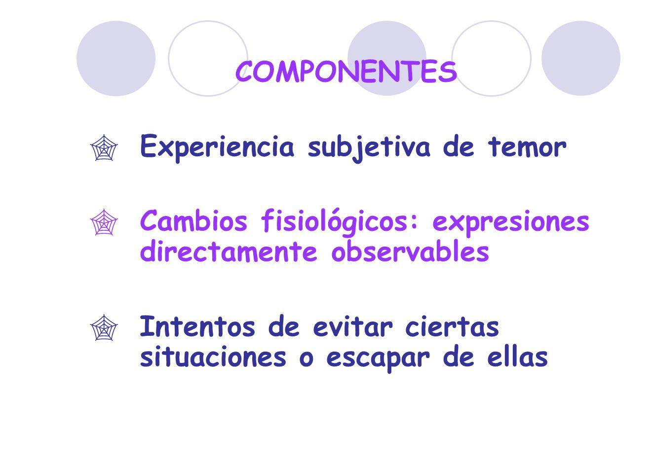 COMPONENTES Experiencia subjetiva de temor. Cambios fisiológicos: expresiones directamente observables.