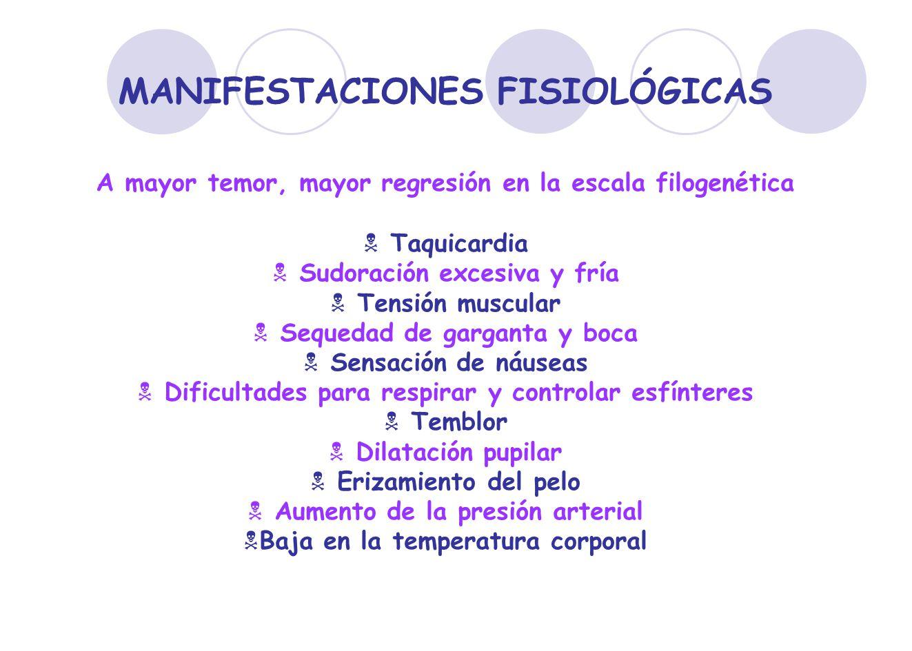 MANIFESTACIONES FISIOLÓGICAS