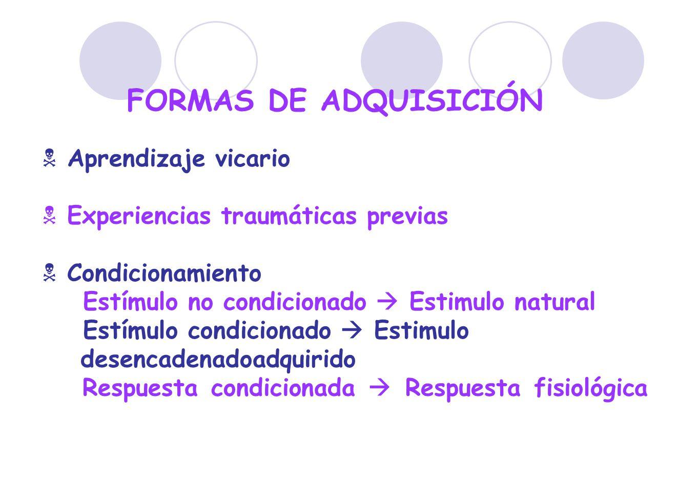 FORMAS DE ADQUISICIÓN Aprendizaje vicario