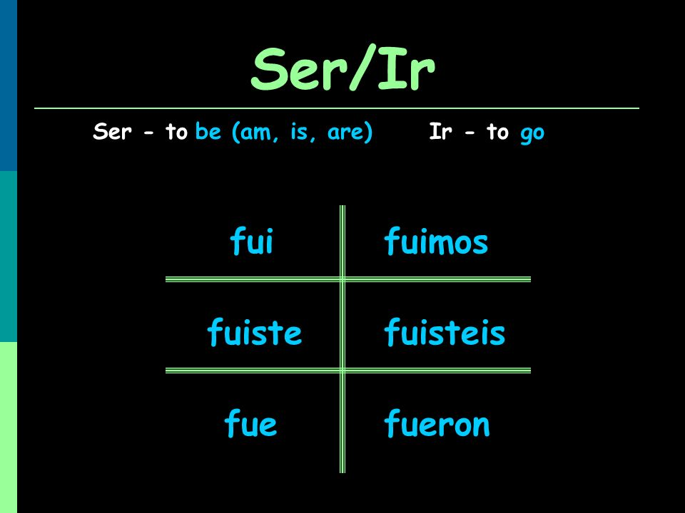 Ser/Ir fui fuimos fuiste fuisteis fue fueron Ser - to be (am, is, are)