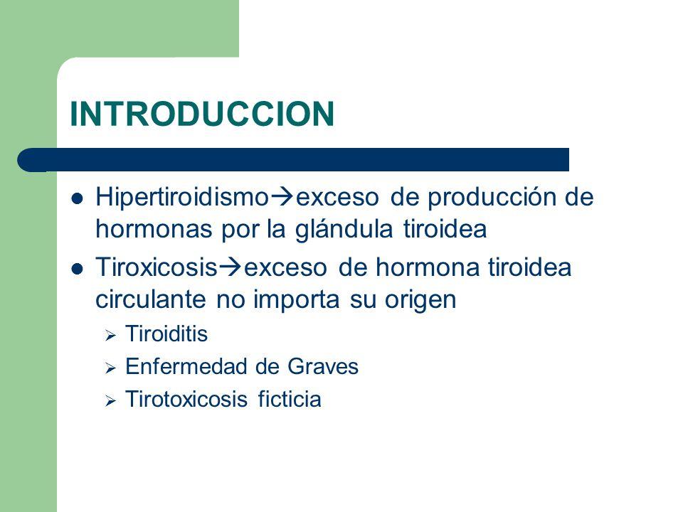 INTRODUCCION Hipertiroidismoexceso de producción de hormonas por la glándula tiroidea.