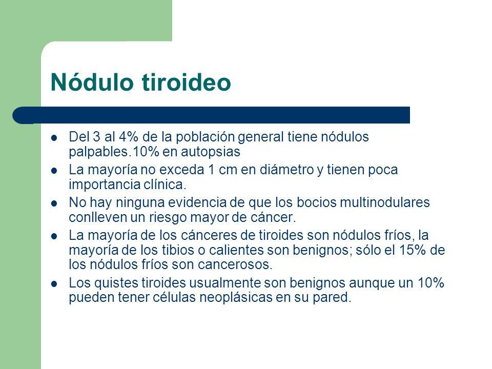 Nódulo tiroideo Del 3 al 4% de la población general tiene nódulos palpables.10% en autopsias.