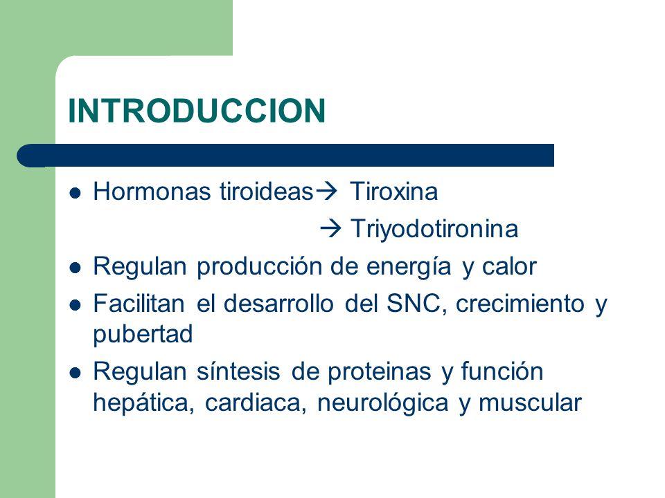 INTRODUCCION Hormonas tiroideas Tiroxina  Triyodotironina