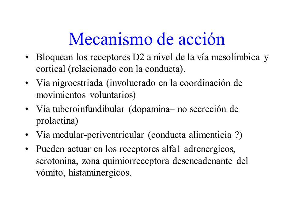 Mecanismo de acción Bloquean los receptores D2 a nivel de la vía mesolímbica y cortical (relacionado con la conducta).